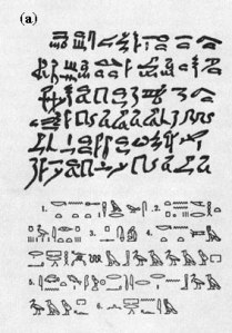 Examples of  hieroglypthic (top) and the same text in hieratic (bottom).  Source - www.schillerinstitute.org